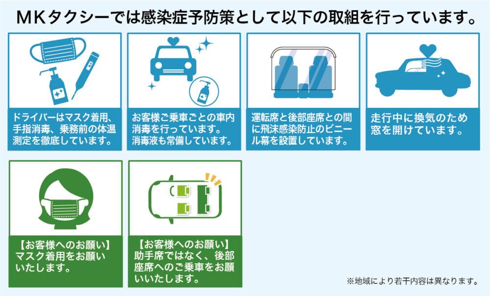 MKタクシーの感染症予防対策